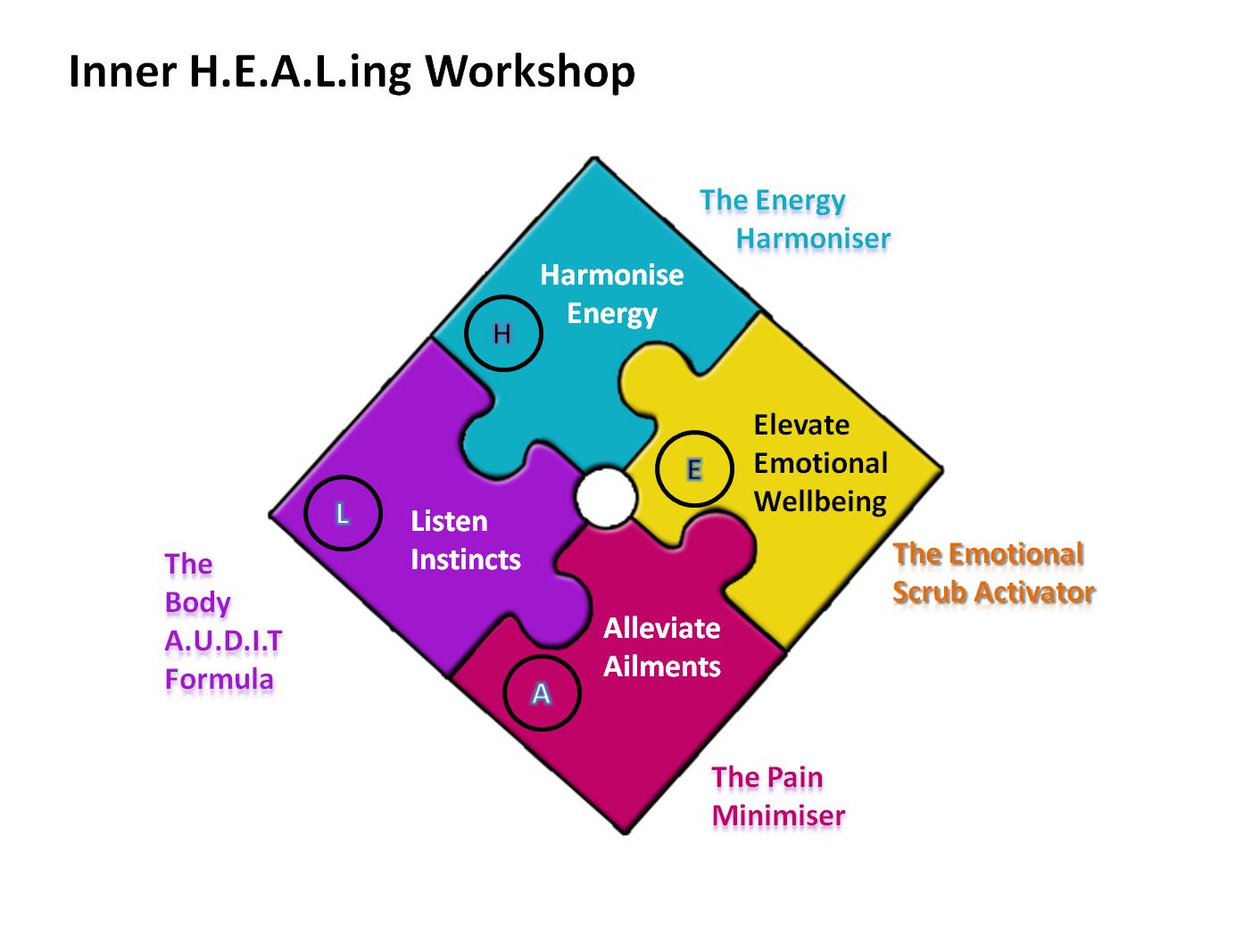 Inner Healing Workshop